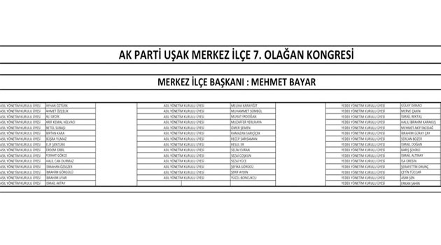 AK Parti Uşak Merkez İlçe Yönetim Kurulu Listesi Açıklandı