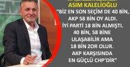 """CHP UŞAK BELEDİYE BAŞKAN ADAYI ASIM KALELİOĞLU """"AKP KARŞISINDA EN GÜÇLÜ CHP'DİR"""""""