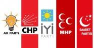 Parti'lerin Milletvekili Adayları Belli Oldu!