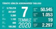 Toplam İyileşen Hasta Sayısı 185.292 Kişiye Ulaştı