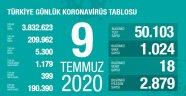 Toplam İyileşen Hasta Sayısı 190.390 Kişiye Ulaştı